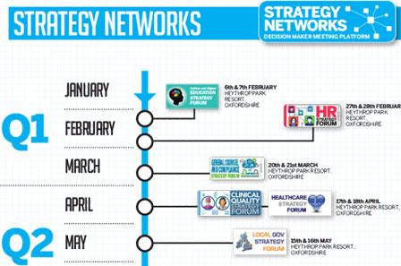 Education Strategy Forum